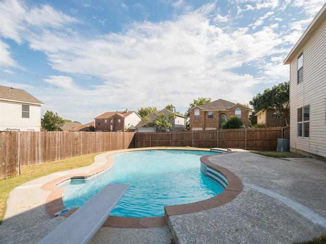 4145 Heritage Way Drive Fort Worth, TX 76137