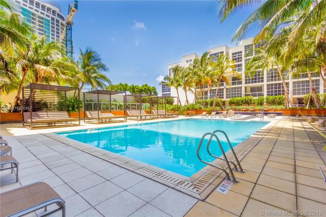 3451 Northeast 1st Avenue, Unit M0804 Miami, FL 33137