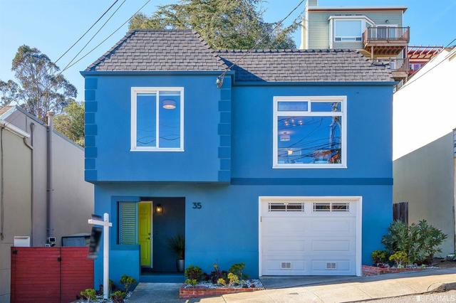 35 Coventry Court San Francisco, CA 94127