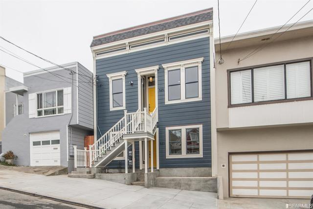 523 Munich Street San Francisco, CA 94112