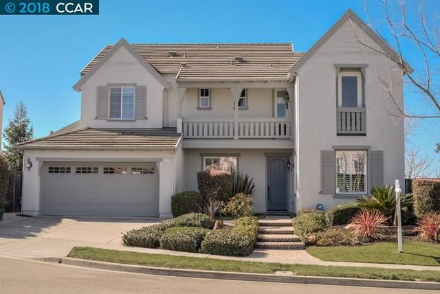 1812 Hollyview Drive, San Ramon, CA 94582   Compass